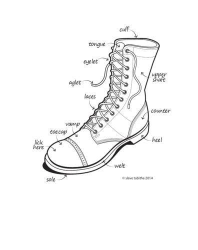 AnatomyJumpBoot.pdf